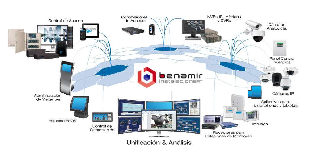 Empresa de seguridad y vigilancia en Tenerife y Gran Canaria